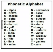 phonetic_alphabet